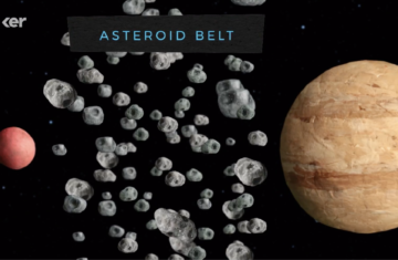 Asteriod belt